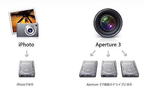iPhoto2Aperture.png